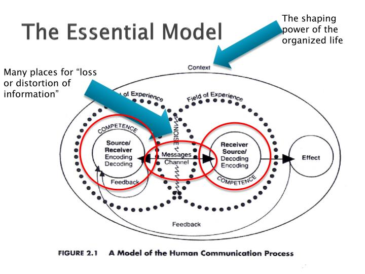 The Essential Model