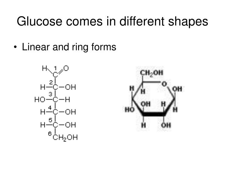 Glucose comes in different shapes