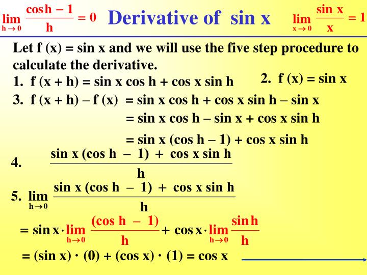 Derivative of  sin x