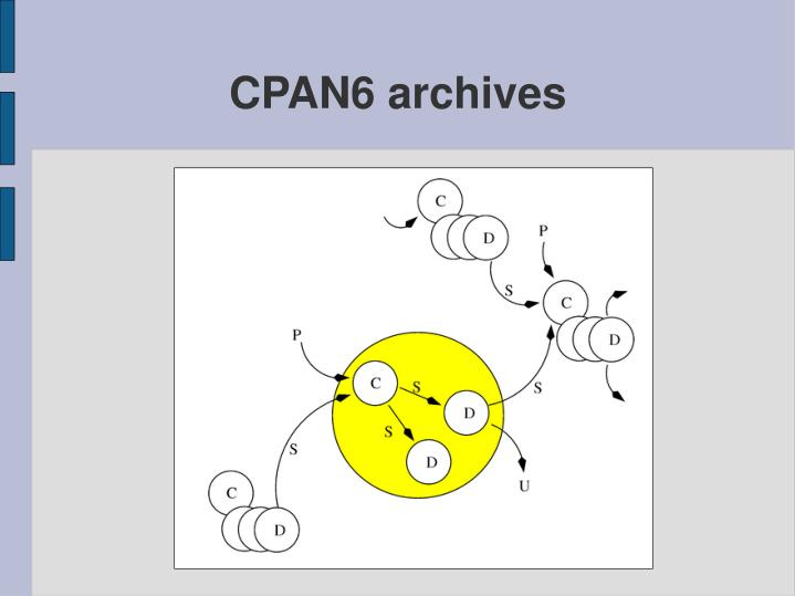 CPAN6 archives