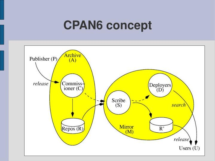 CPAN6 concept