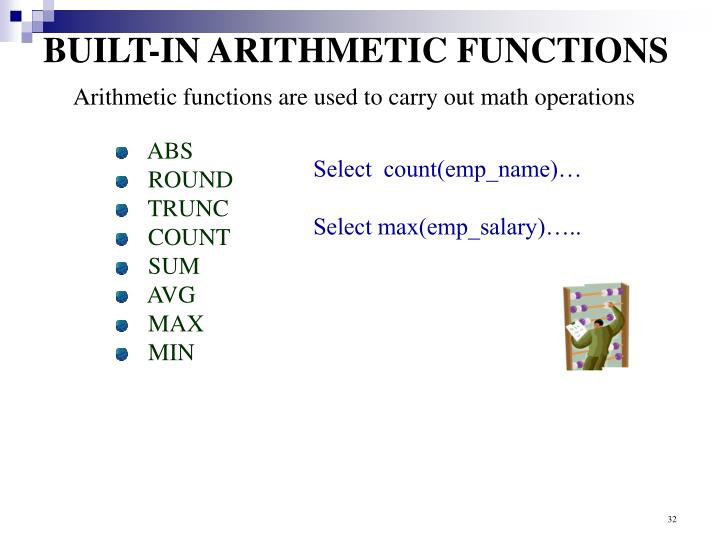 BUILT-IN ARITHMETIC FUNCTIONS