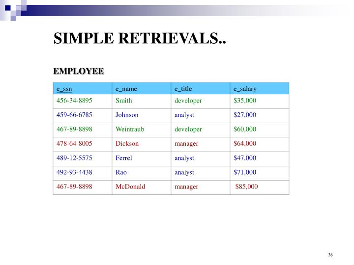 SIMPLE RETRIEVALS..
