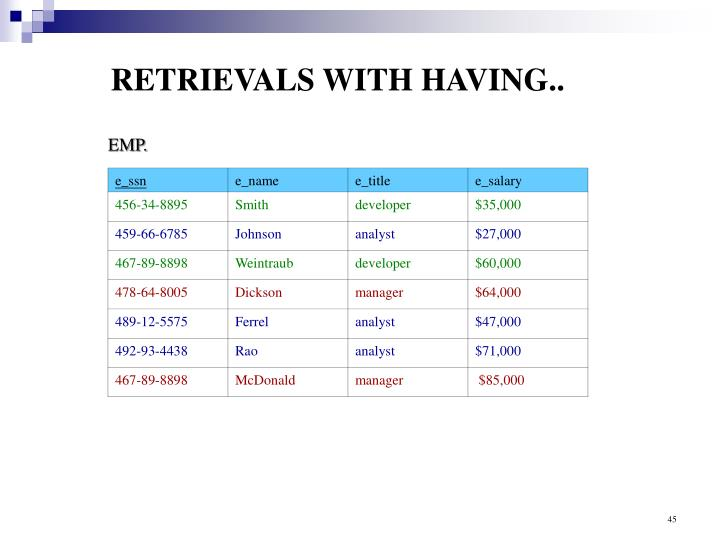 RETRIEVALS WITH HAVING..