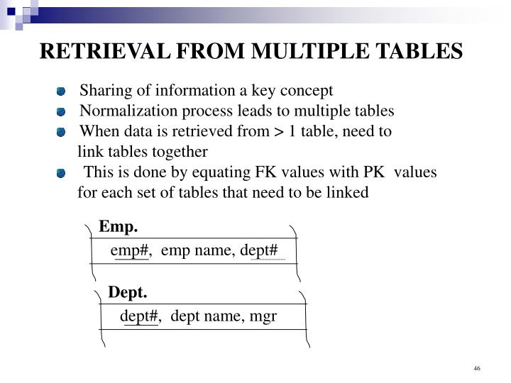 RETRIEVAL FROM MULTIPLE TABLES