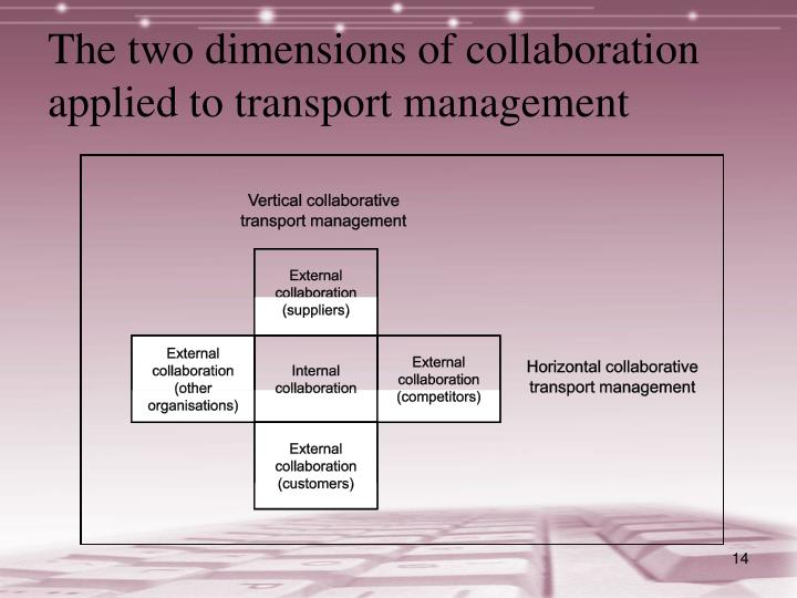 The two dimensions of collaboration applied to transport management