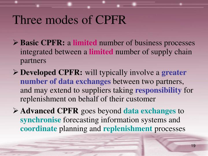 Three modes of CPFR