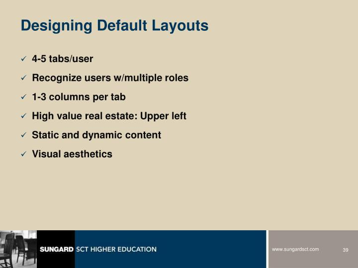 Designing Default Layouts