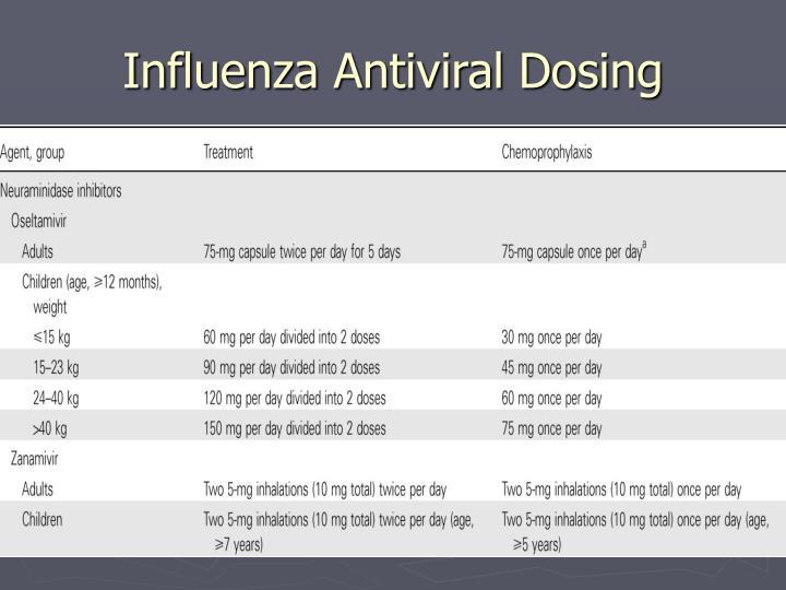 Influenza Antiviral Dosing