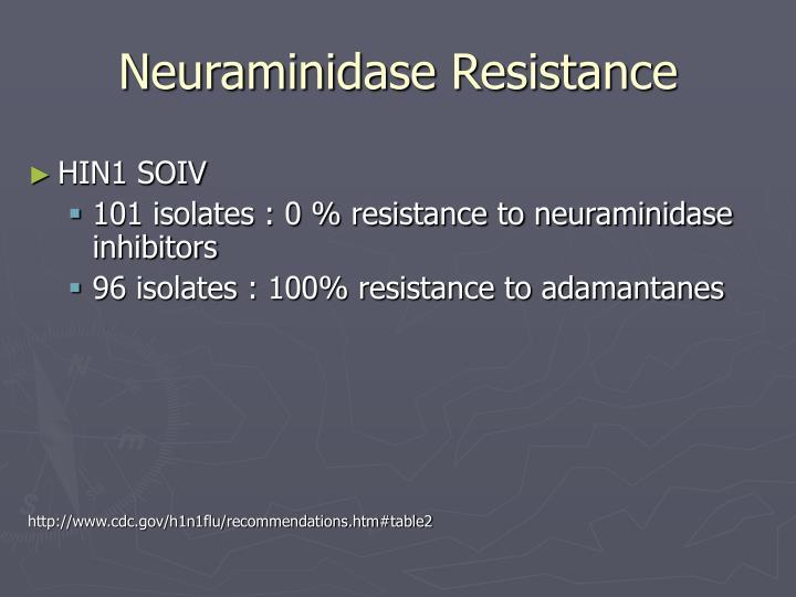 Neuraminidase Resistance