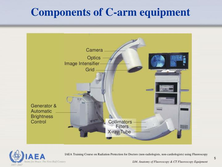 Components of C-arm equipment