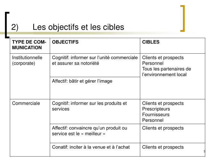 2) Les objectifs et les cibles