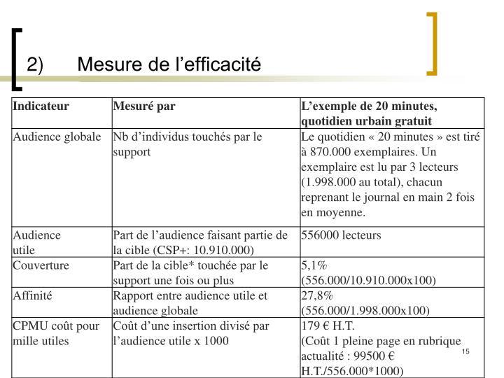 2)Mesure de l'efficacité