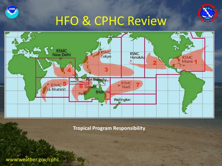 Hfo cphc review