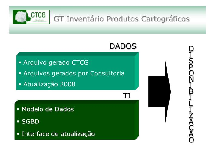 GT Inventário Produtos Cartográficos