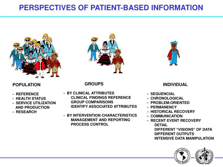 PERSPECTIVES OF PATIENT-BASED INFORMATION