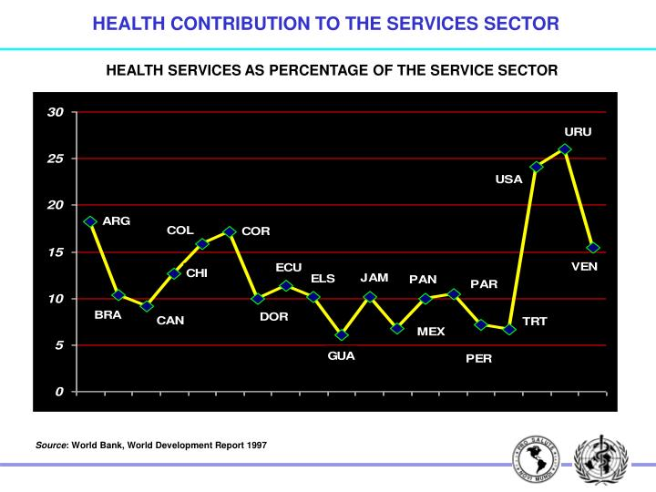 HEALTH CONTRIBUTION TO THE SERVICES SECTOR