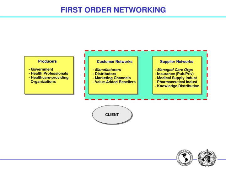 FIRST ORDER NETWORKING
