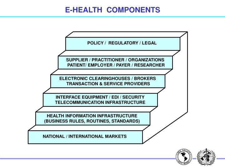 E-HEALTH  COMPONENTS