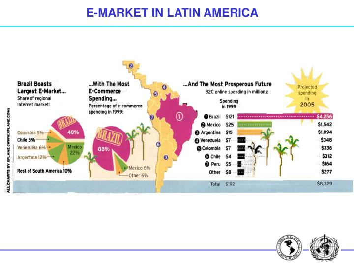 E-MARKET IN LATIN AMERICA