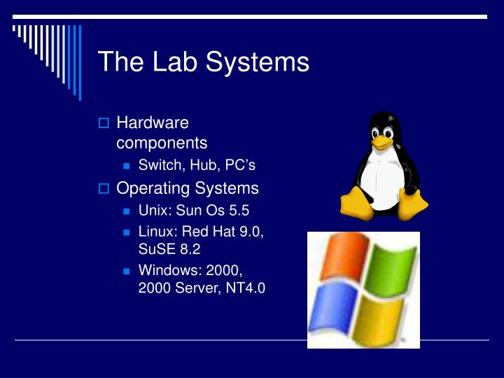 The Lab Systems