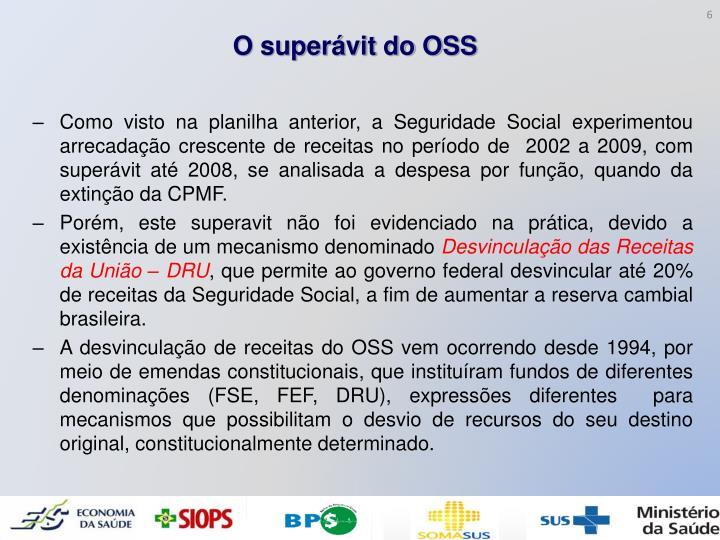 O superávit do OSS