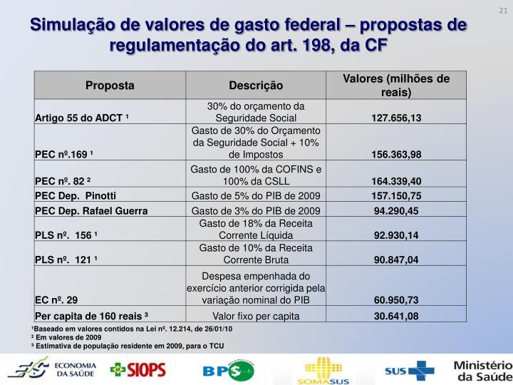 Simulação de valores de gasto federal – propostas de regulamentação do art. 198, da CF