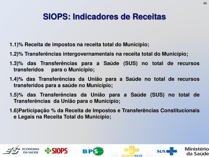 SIOPS: Indicadores de Receitas