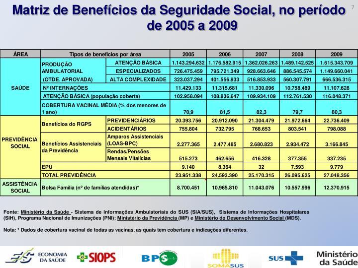Matriz de Benefícios da Seguridade Social, no período de 2005 a 2009