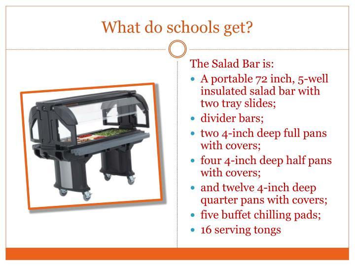 What do schools get?