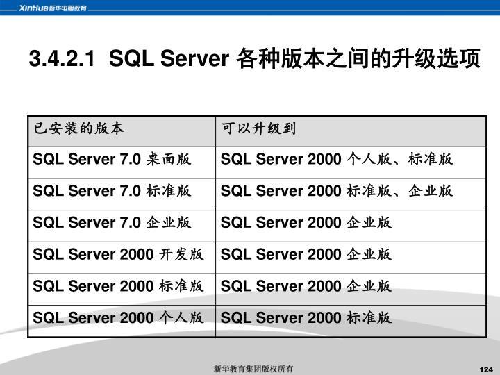 3.4.2.1  SQL Server