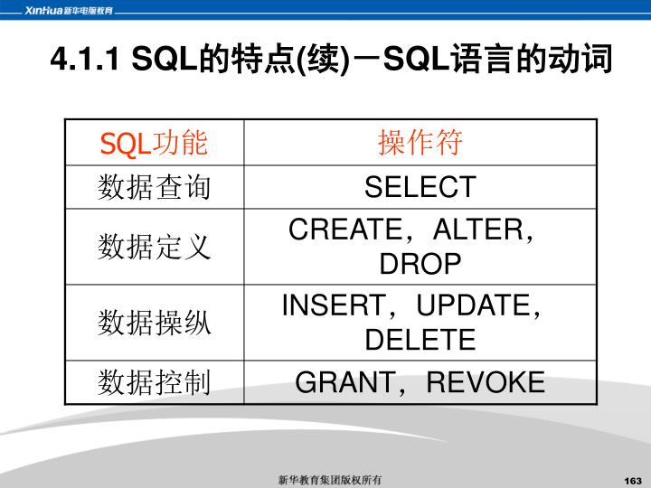 4.1.1 SQL
