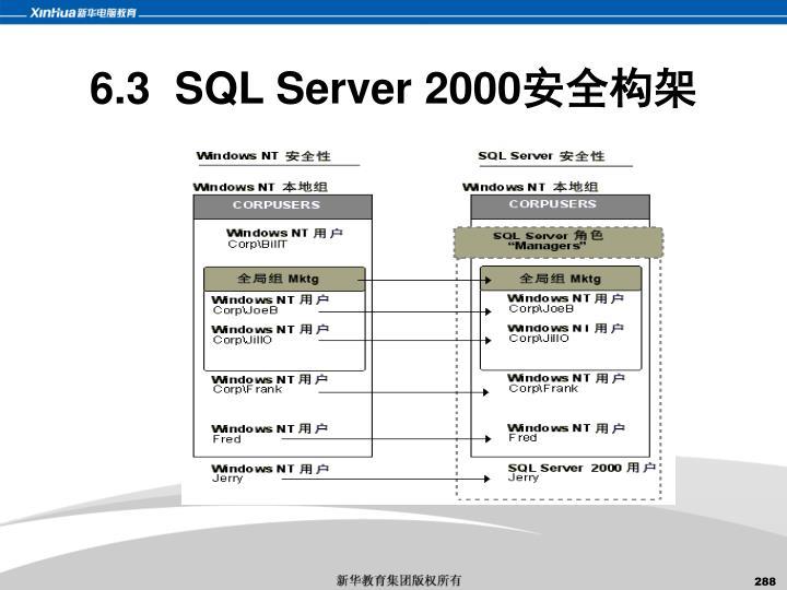 6.3  SQL Server 2000