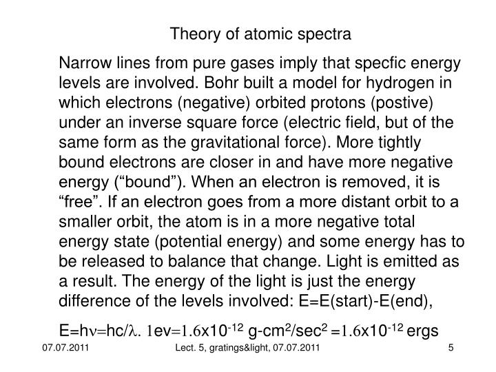Theory of atomic spectra