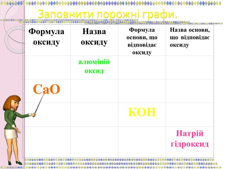Формула оксиду