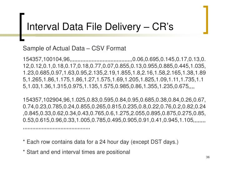 Interval Data File Delivery – CR's