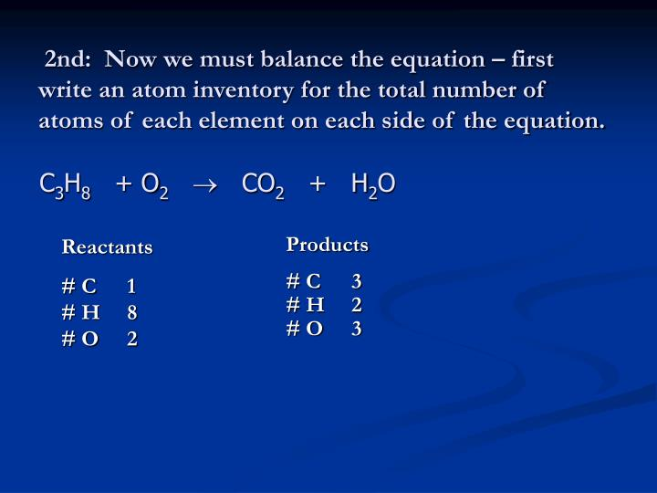 2nd:  Now we must balance the equation – first write an atom inventory for the total number of atoms of each element on each side of the equation.