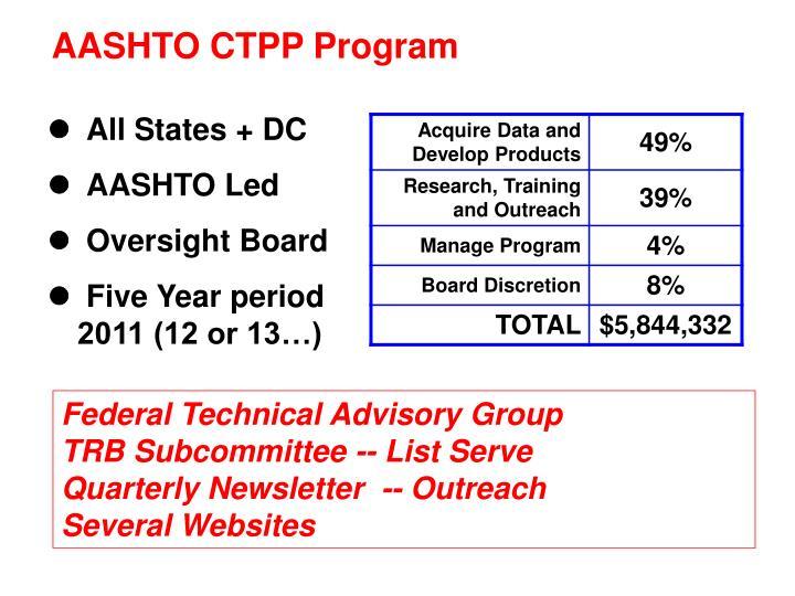 AASHTO CTPP Program