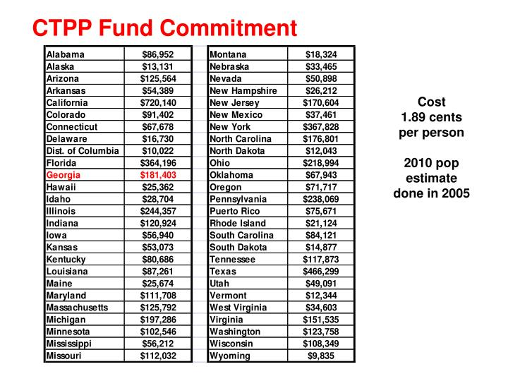 CTPP Fund Commitment