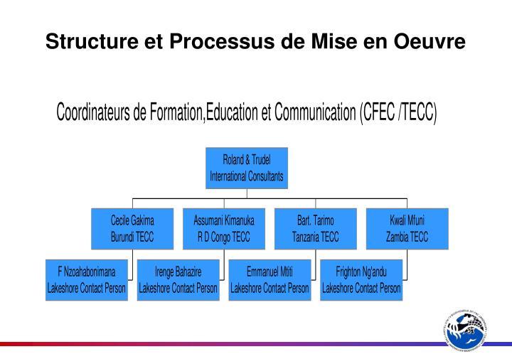 Structure et Processus de Mise en Oeuvre