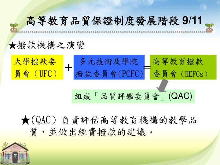 高等教育品質保證制度發展階段