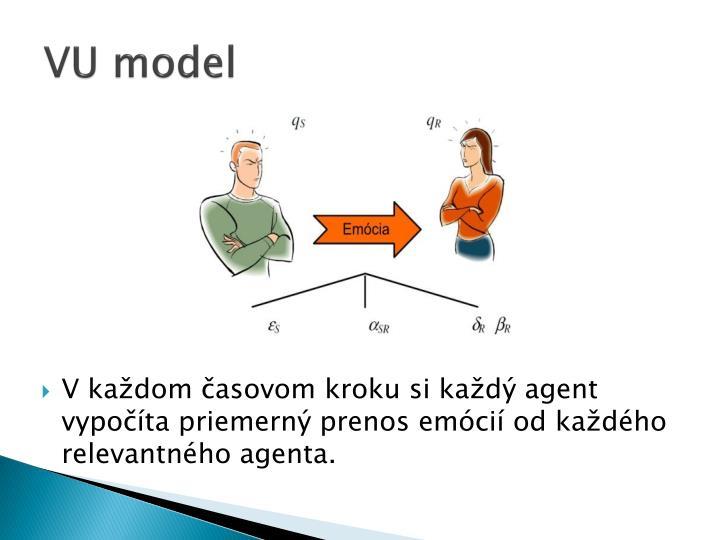 VU model