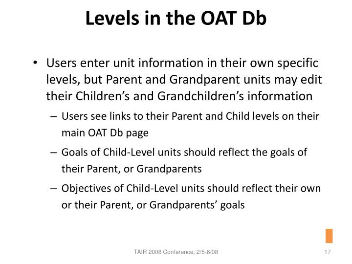 Levels in the OAT Db