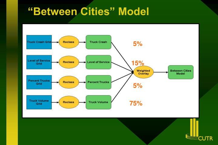 """Between Cities"" Model"