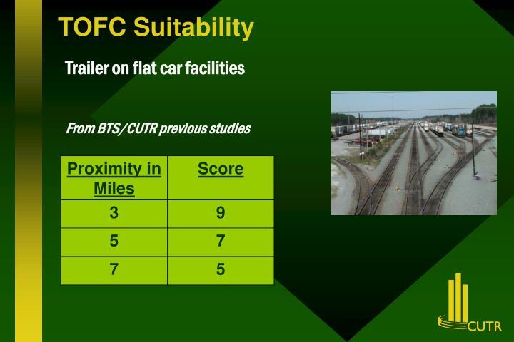 TOFC Suitability