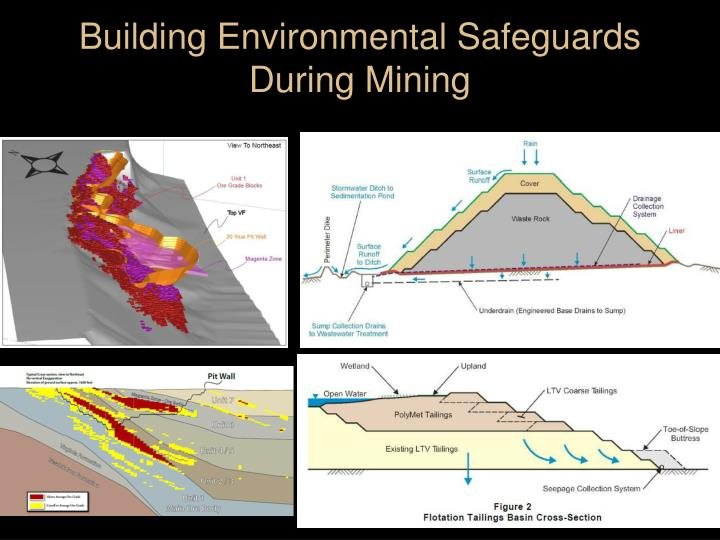 Building Environmental Safeguards During Mining