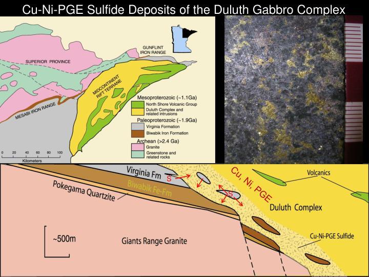 Cu-Ni-PGE Sulfide Deposits of the Duluth Gabbro Complex