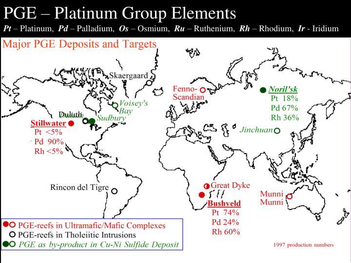 PGE – Platinum Group Elements