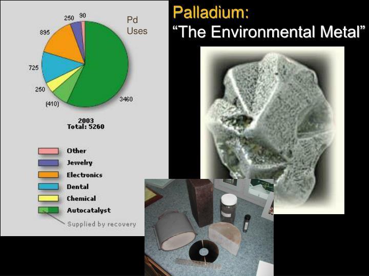 Palladium:
