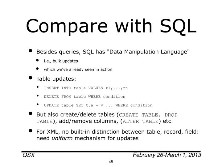 Compare with SQL